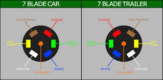 wiring diagrams trailer light diagram 7 best of harness