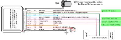 wiring diagram for remote starter readingrat net inside vehicle