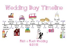 wedding preparation for wedding day timeline clipart 75