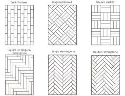a guide to parquet floors patterns and more hadley court wood