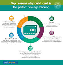 debit cards for debit card compare debit cards in india apply online 19 apr 2018