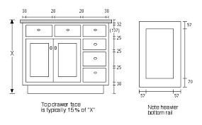 Standard Size Kitchen Cabinets Home by Cabinet Face Dimensions Cabinetry Details Pinterest Shaker