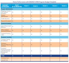 Sales Call Planning Worksheet Contractor Engagement U0026 Workforce Development U2013 Develop