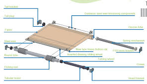 Auto Roller Blinds Indoor Door Roof Roller Blinds Design Buy Roof Blinds Roof