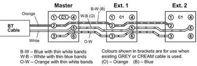 uk telephone wiring diagram uk wiring diagrams instruction