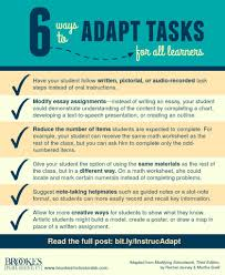 Tip Sheet For Your Creative Resource Roundup 10 Great Tip Sheets On Inclusive Education