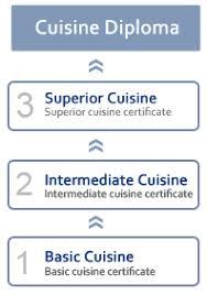 programme bac pro cuisine cuisine diploma professional culinary programme le cordon bleu