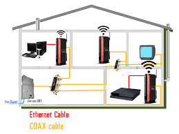 fios home network design solved multiple fios routers from one ont verizon fios community