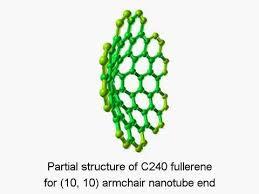 Armchair Nanotubes Molecular Self Assembly From Carbon Nanobelt To 10 10 Armchair