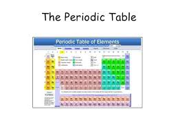 why is the periodic table called periodic the periodic table 1 728 jpg cb 1298451775