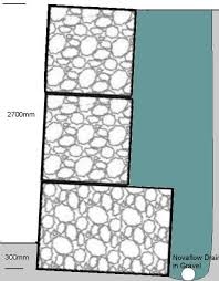 88 best gambion fencing images on pinterest gabion wall walls
