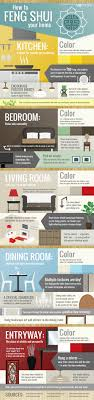 feng shui guide infographic a room by room guide to feng shui your home