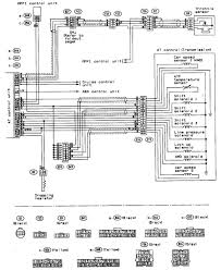 1998 ez go golf cart wiring diagram pdf wiring diagram simonand