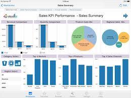 financial dashboard template eliolera com
