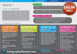 Infographic Resume Samples by Samples Infographic Resume