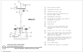 rain bird cad detail drawings sitecontrol central control system