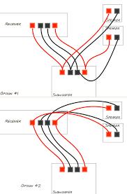 useful diagrams tutorials videos zeos