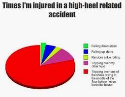 High Heels Meme - all species fitness high heel hangover