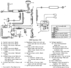 ironhead easy wiring question w pics archive the sportster