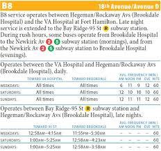 Q31 Bus Map B8 18 Avenue Avenue D