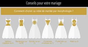 comment choisir sa robe de mariã e comment choisir sa robe de mariée selon sa morphologie le de