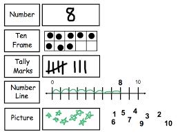 free math lesson u201csmart board number representation u201d go to the