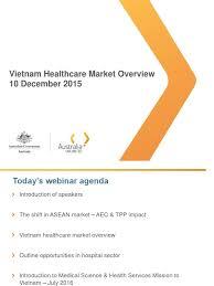 Health Care Services Australia Health Vietnam Healthcare Market Health Care Public Health