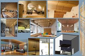 Space Interior Design Definition Commercial Office Industrial Retail Ascent Architecture Loversiq