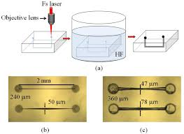 sensors free full text microfabrication and applications of