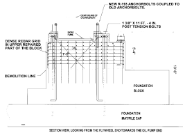 Pedestal Foundation Concrete Foundation Anchor Bolts Design Engineers Edge Www