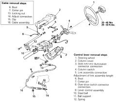 repair guides automatic transmission shifter linkage