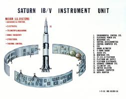 saturn v instrument unit wikipedia