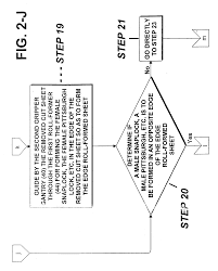patent us20040143954 system and method including a coil line