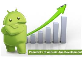 Free Android applications review at ezy4gadgets