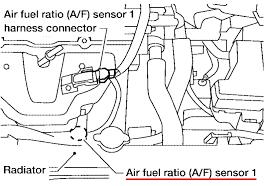 2003 2006 nissan sentra air fuel ratio oxygen sensor location