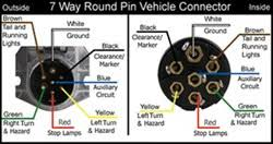 4 way round trailer wiring diagram 7 pin plug with gooddy org