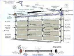 2 car garage door dimensions 2 car garage door dimensions standard home desain 2018 10 x 7 with