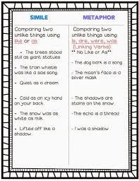 best 25 similes and metaphors ideas on pinterest simile