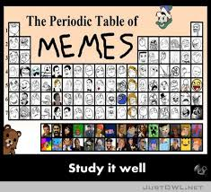 List Of All Memes - study it well memetics know your meme