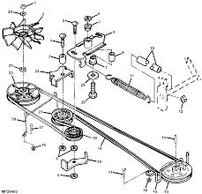 wiring diagrams ch25s kohler engine kohler motor kohler mower