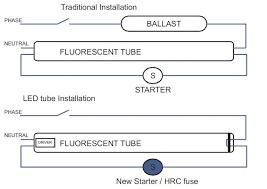fluorescent lights chic fluorescent light diagram 62 emergency