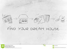 Browse House by Browse Ads Visit Sign Get The Keys Find Your Dream House Stock