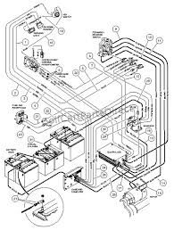 electric club car wiring diagrams wiring diagram simonand