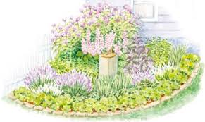 Herb Garden Layouts Corner Herb Garden Plan Garden Gate Store