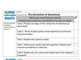 flipped learning homework on the extraction of aluminium by