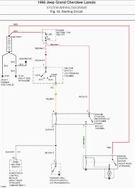 1995 jeep cherokee stereo wiring diagram vienoulas info