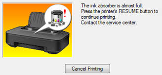 resetter canon mp287 v3400 resetter canon mp287 free download tool v3400 software canon