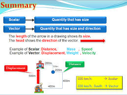 igcse physics center of gravity and stability examples and