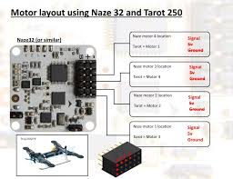 tarot 250 project step by step build finished