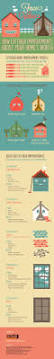 New Look Home Design Roofing Reviews by 24 Best Roofing Education Images On Pinterest Infographic